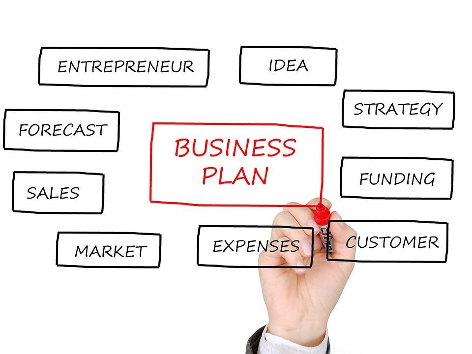 business plan per il fondo di garanzia