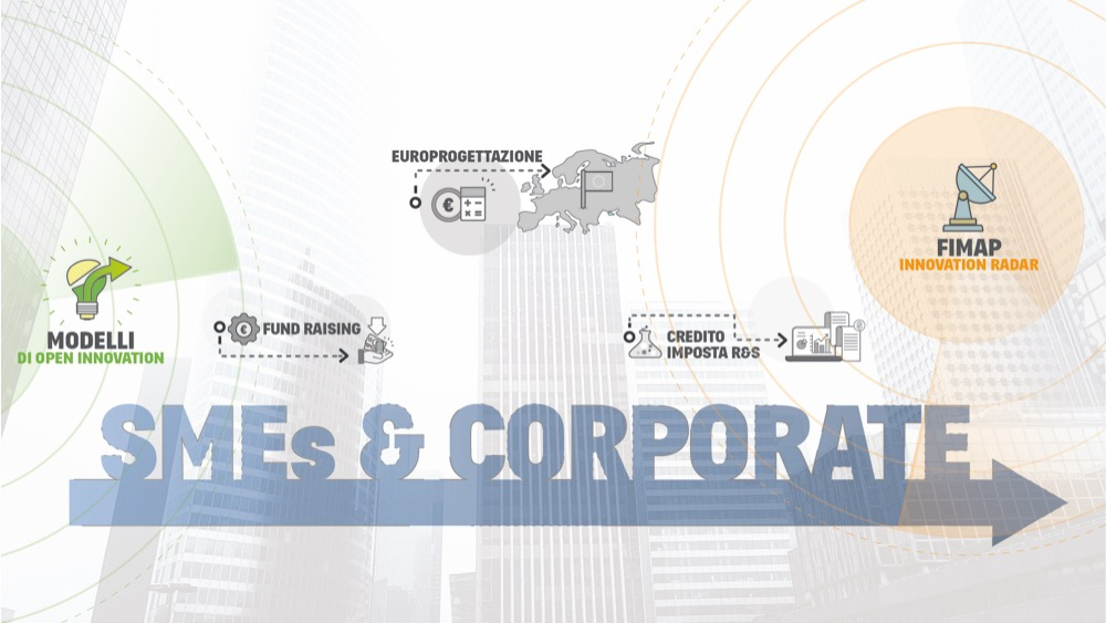 SMEs & corporate