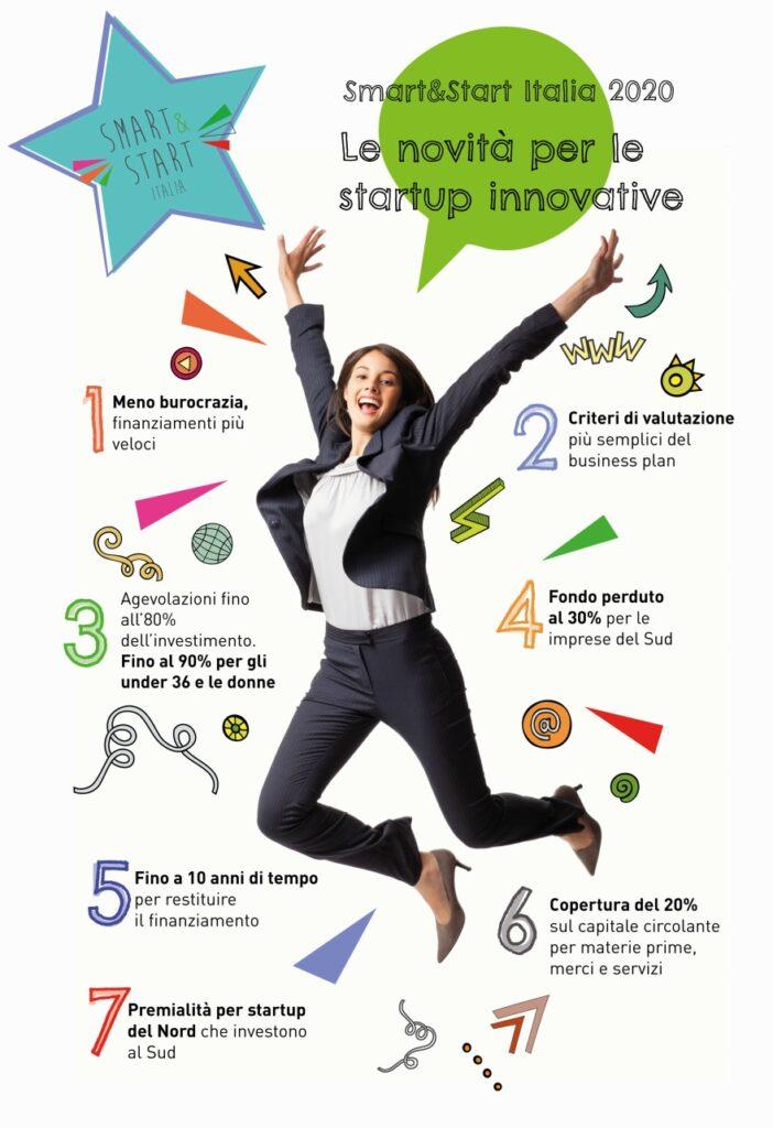 smart e start italia novità 2020 infografica