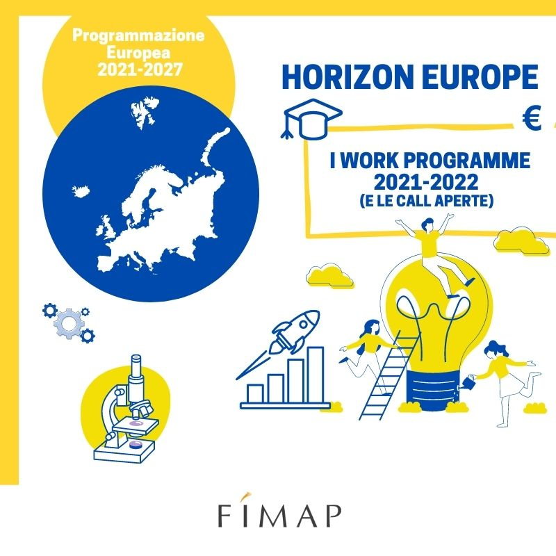 work programme 2021-2022 horizon europe