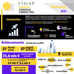 Summary FIMAP I semestre 2021